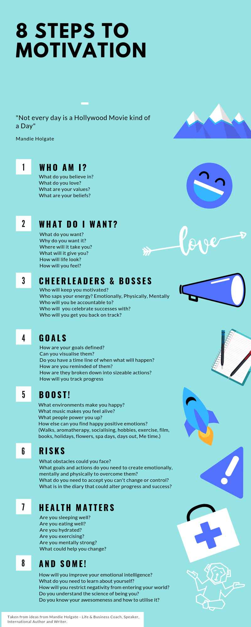 8 steps to motivation Mandie Holgate