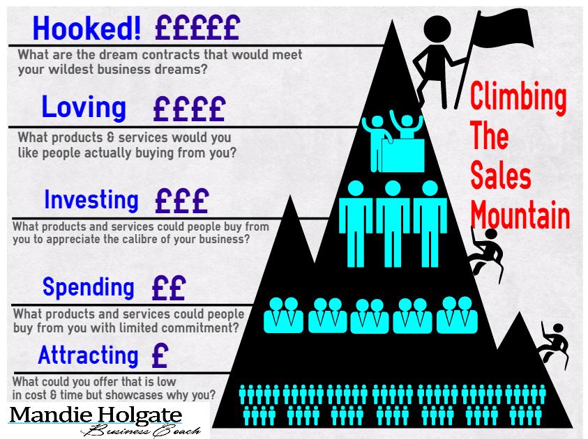 Mandie holgate sales mountain